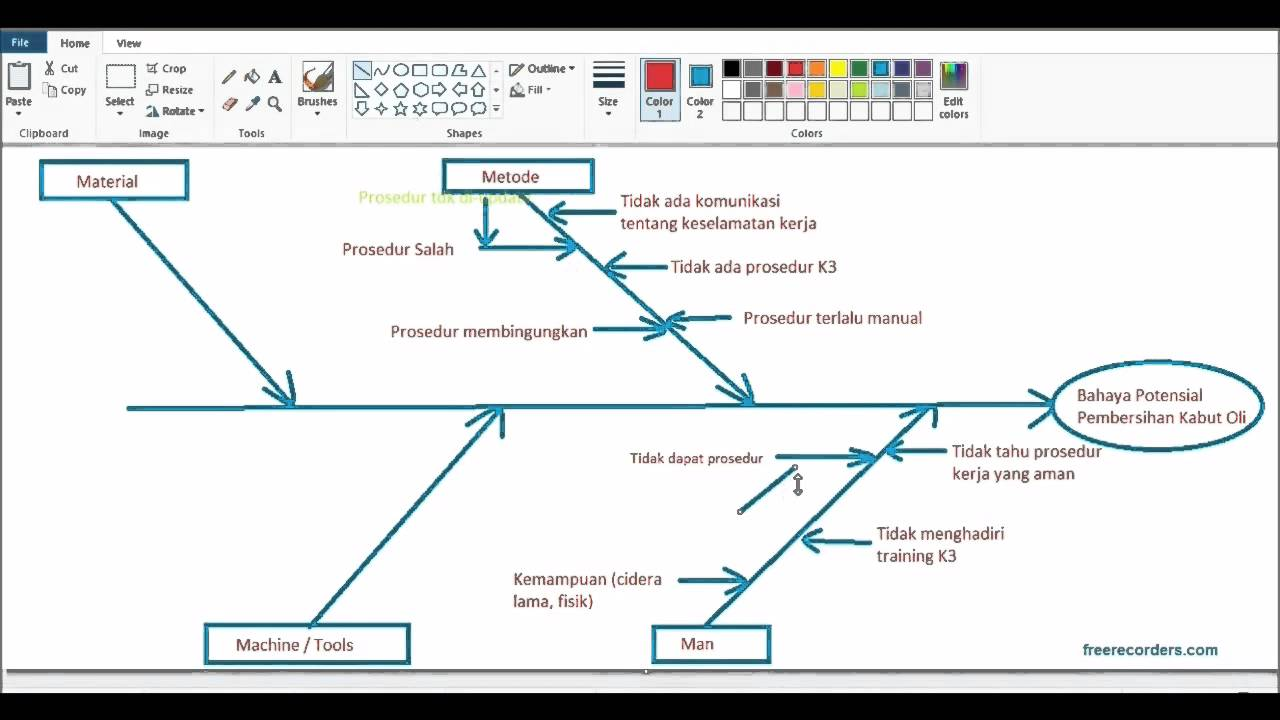 Analisa proses bisnis diagram fishbone youtube analisa proses bisnis diagram fishbone ccuart Choice Image