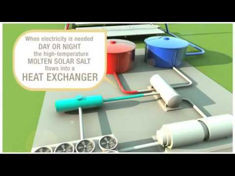 Molten Salt Energy Storage