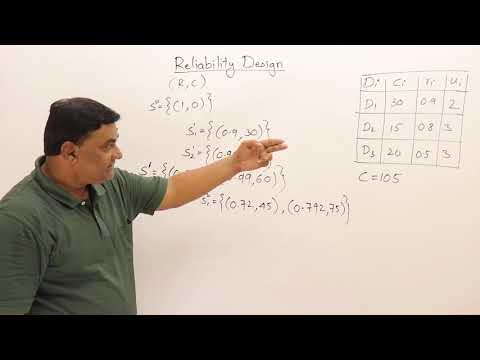 4.8 Reliability Design