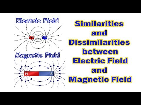 Electric Field vs Magnetic Field - Differences between Electric and Magnetic Fields