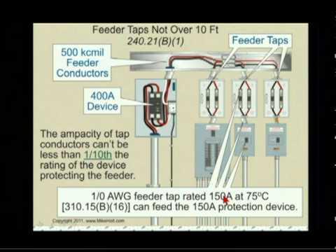 Terminal Fuse Box Feeder Taps Nec 2011 240 21 B 1 13min 22sec Youtube