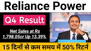 Reliance Power Latest Q4 Result In Hindi || Buy , Hold Or Sell ??