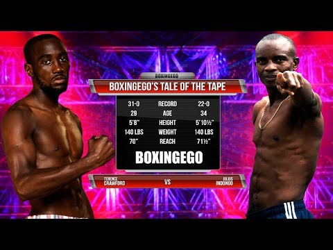 TERENCE CRAWFORD VS JULIUS INDONGO Tale Of The Tape (BOXINGEGO FIRST LOOK)