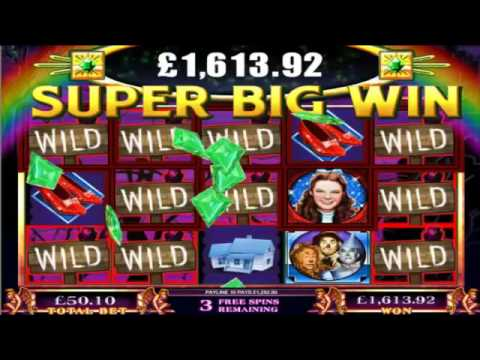 Video Slots review sites