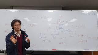 현대물리학8 3