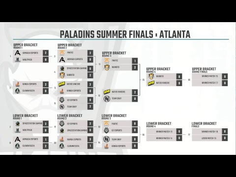 Paladins Summer Finals 2018: Day 2