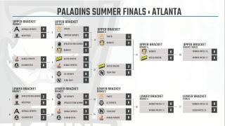 Paladins Summer Finals 2018: Day 2