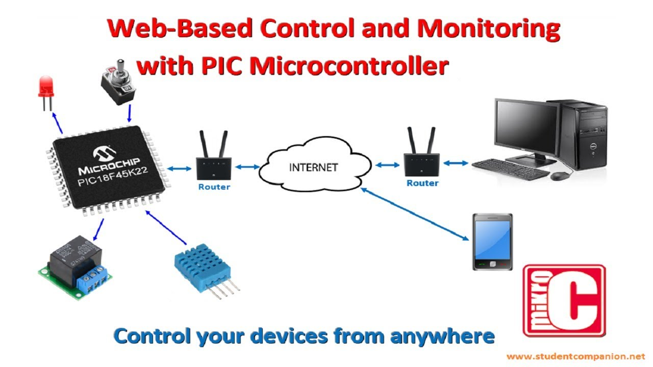 Web Control and Monitoring with PIC Microcontroller | StudentCompanion