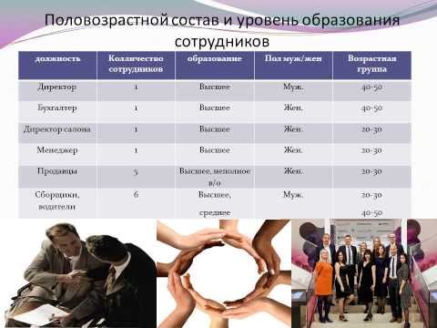МАУ ЗАТО Северск Ресурсный центр образования