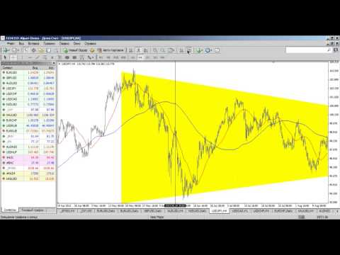 Среднесрочный анализ валютных курсов на Форекс от 11.11.2014