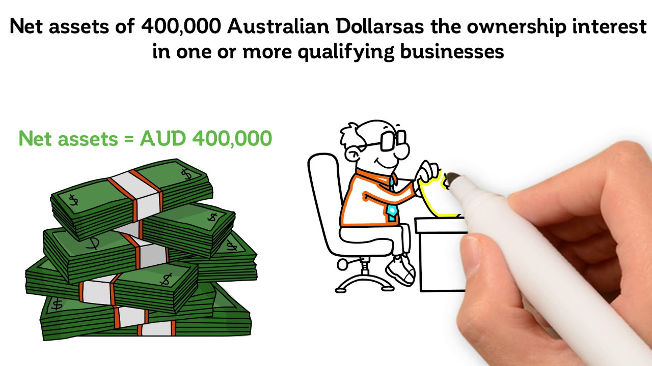 Immigrate to Australia - Business Visas
