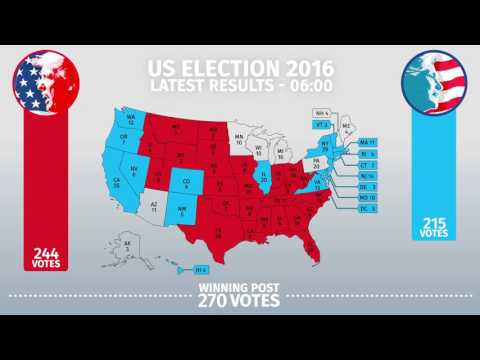 US Election: Presidential results by state - 06:00