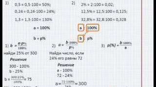 Проценты   MirUrokov ru   Видеоурок по математикеРуслан Асташов583