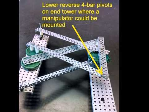 Arms and linkages - SimpleRobotics