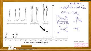 Determinar la estructura de la molécula C5H10O a partir de espectros de RMN, IR y masas