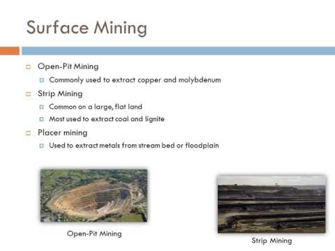 Mining Methods And Environmental Impacts
