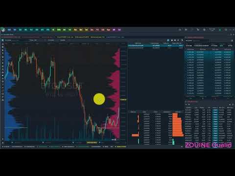 FR : Ma meilleure plateforme de trading Quantower en Francais Volume Analysis ( Volume Profile …)