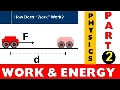 Work and Energy Part - 2(UPSC , SSC , Railway,CDS , CHSL , PSC , State Govt Exams)