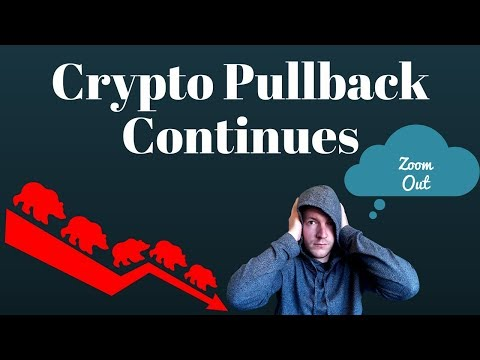 Crypto Dip Continues - Can Bitcoin hold $10,000?