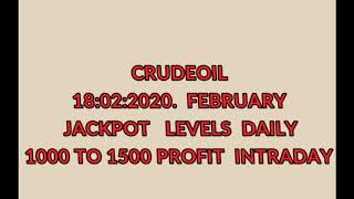 Crudeoil live level 15 point daily profit and startagy ADX and Supertrend
