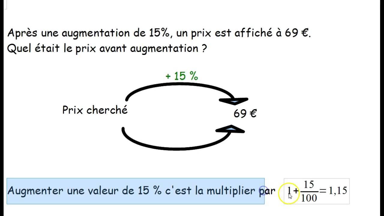 Video 3 Pourcentage Et Coefficient Multiplicateur Exemple