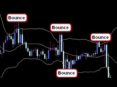 Get the Most From Bollinger Bands with Barry Norman