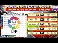 Jadwal Liga Spanyol Malam ini Pekan 21 |Barcelona vs Athletic bilbao|Klasemen La Liga 2021|Live Bein