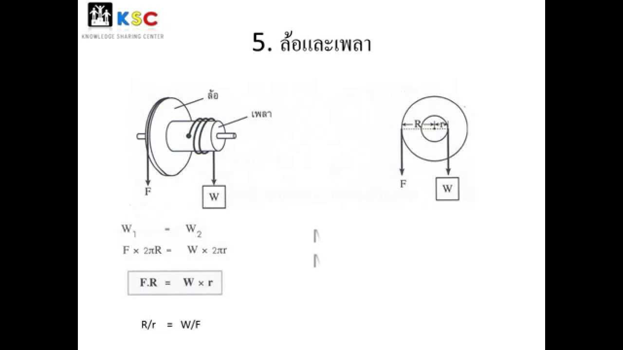 สอนฟิสิกส์ บทที่ 4 เครื่องกล การได้เปรียบเชิงกล พี่แบงค์