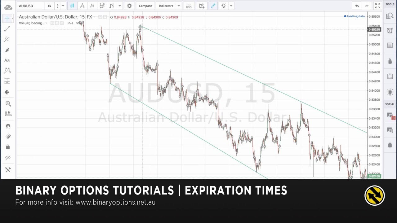 5 minutes expiration time binary options |