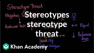 Stereotypes stereotype threat and self fulfilling prophecies