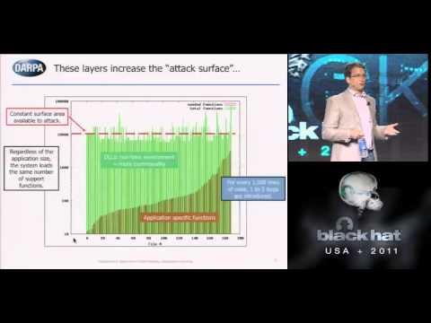 BlackHat USA 2011 Peiter Zatko Keynote - DARPA Cyber Analytical Framework and CFT