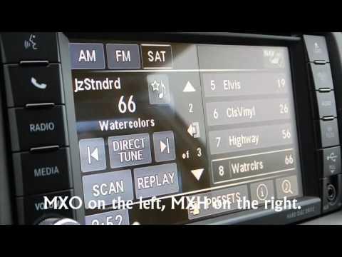 MXO vs MXH