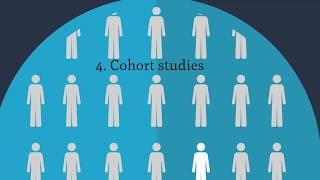 4. Cohort studies