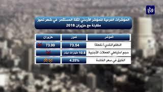 المؤشر الأردني لثقة المستثمر يرتفع في شهر تموز من العام الحالي - (17-10-2018)