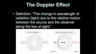 Introductory Astronomy: Doppler Effect for Light