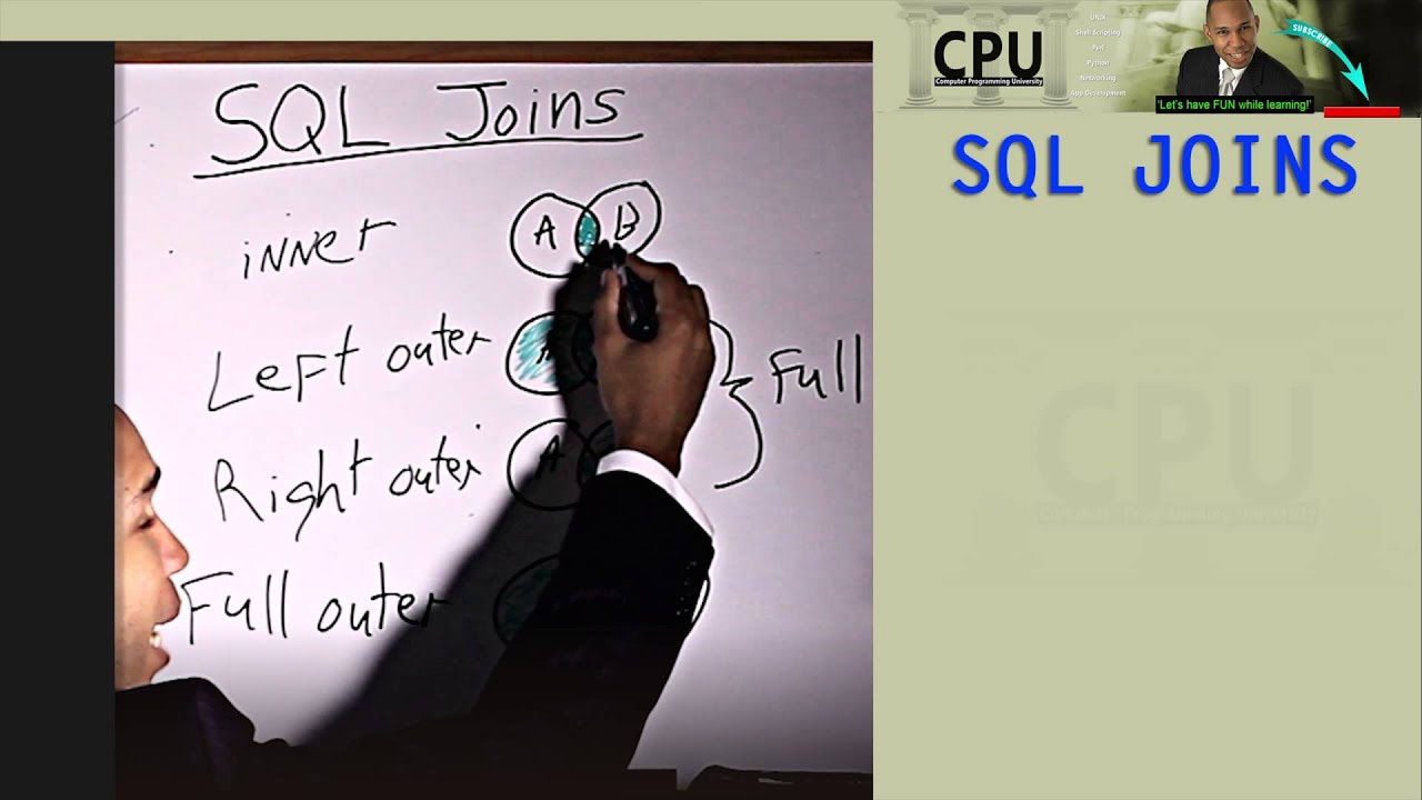 SQL Tutorial for Beginners Learn SQL in 7 Days