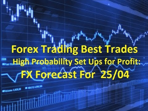 Forex Trading Forecast: Part 2 USD Big Move Up as Expected & Best Trades 25/04
