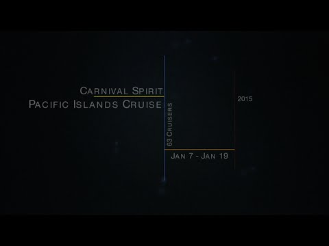 Pacific Islands Cruise (Part 1)