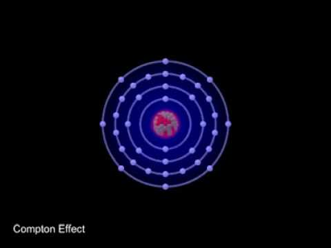 Interaction between light and matter