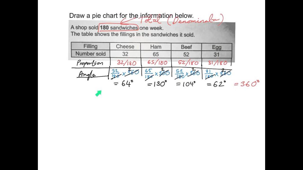 Pie charts ks2 maths youtube pie charts ks2 maths nvjuhfo Choice Image