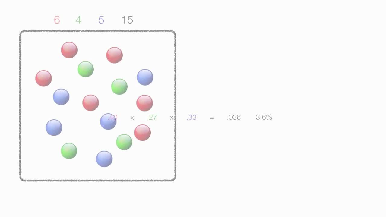 hight resolution of Probability Without Replacement (video lessons