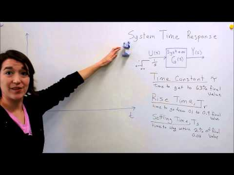 Intro to Control - 9.1 System Time Response Terms