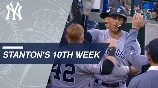 Giancarlo Stanton cranks trio of homers this week