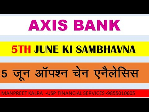 axis-bank-share-news-today|axis-bank-latest-news|axis-bank-stock-analysis|axis-bank-share-price