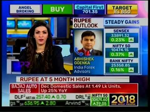 India forex advisors glassdoor