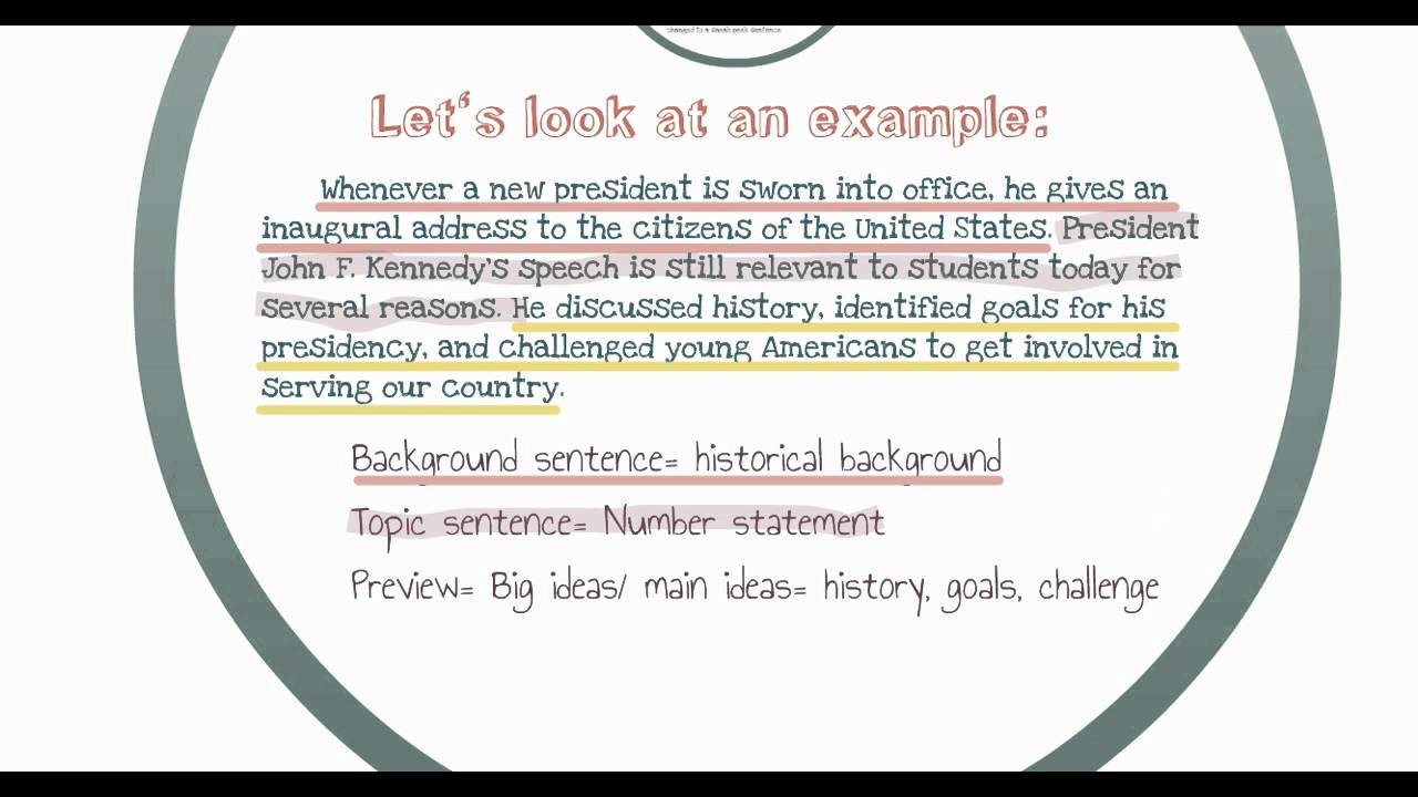 How to write an introduction paragraph in an essay youtube