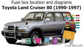 Fuse box location and diagrams: Toyota Land Cruiser 80 (1990-1997) - YouTubeYouTube