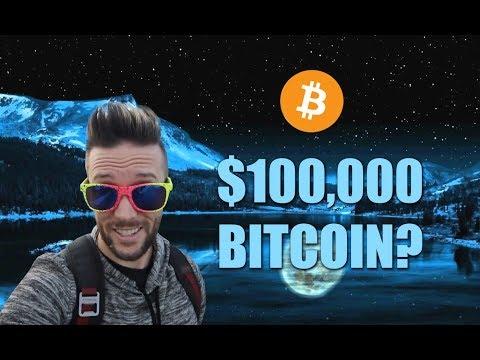 Bitcoin Price to $100,000?