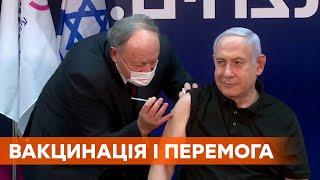 Вакцинировали больше всех Израиль фактически победил коронавирус