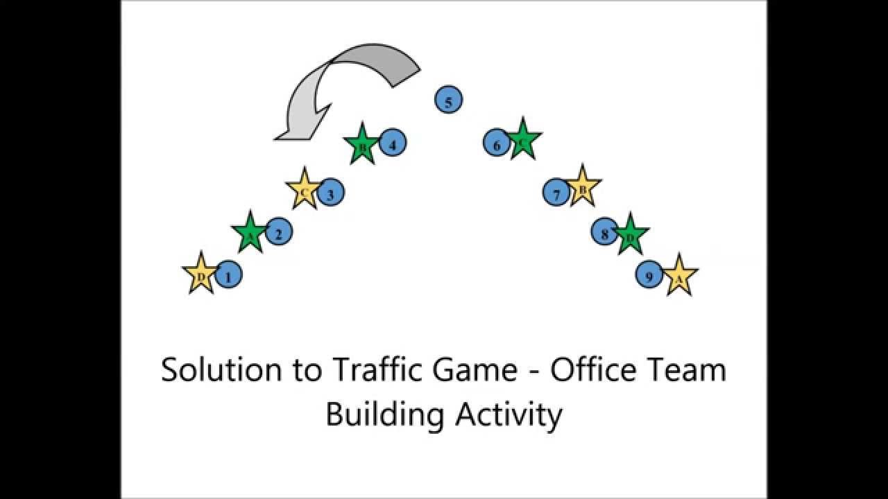 Team Building Event Ideas